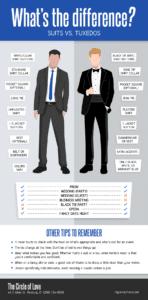 Suit vs Tuxedo Infographic