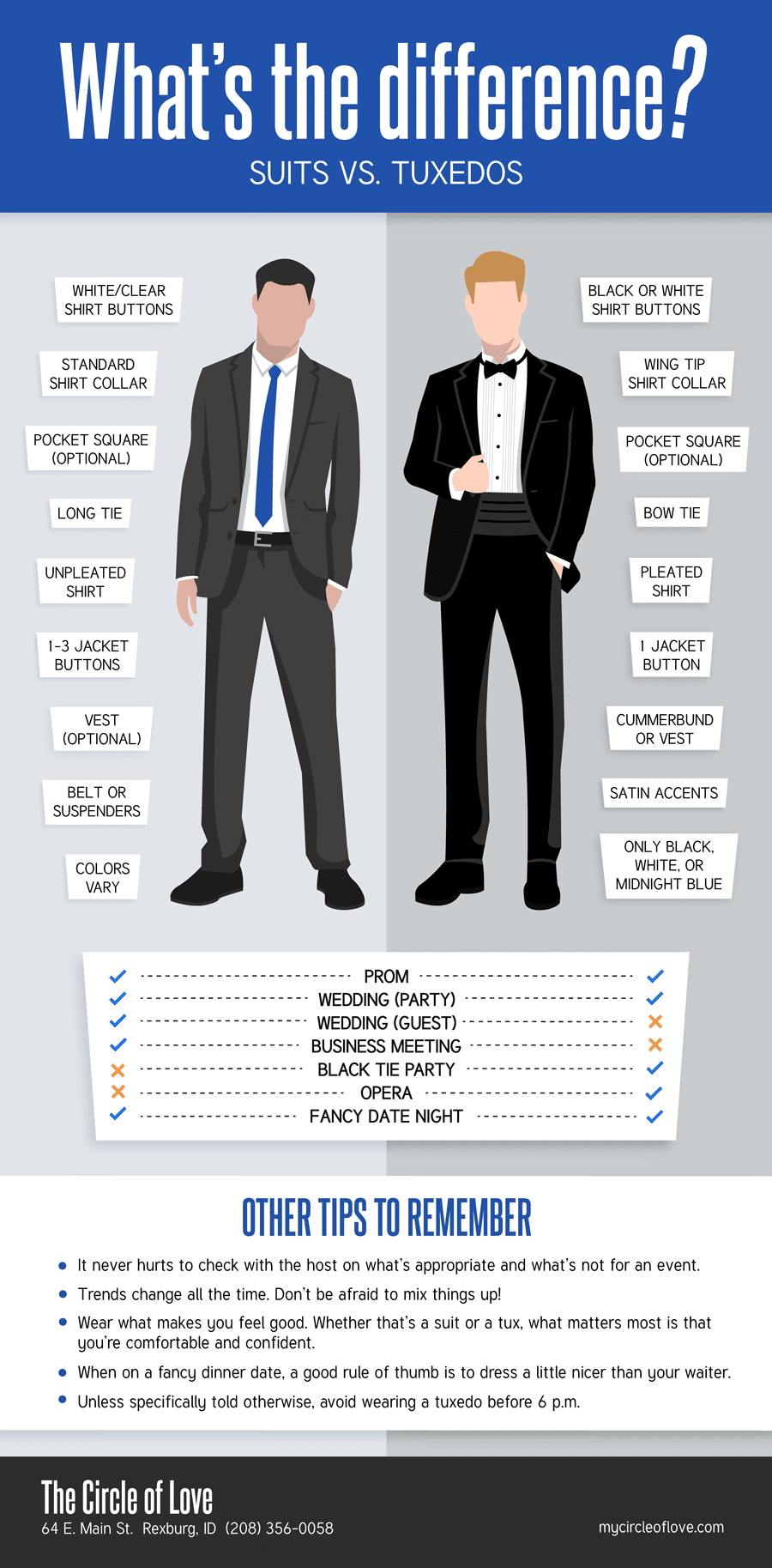 Suits vs Tuxedos